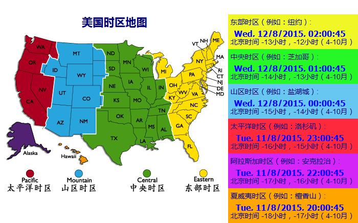 美国时区地图
